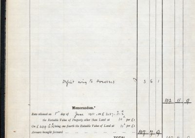 Special Expenses Rate, Receipt and Payment Book 22 Jan 1912 - Receipts